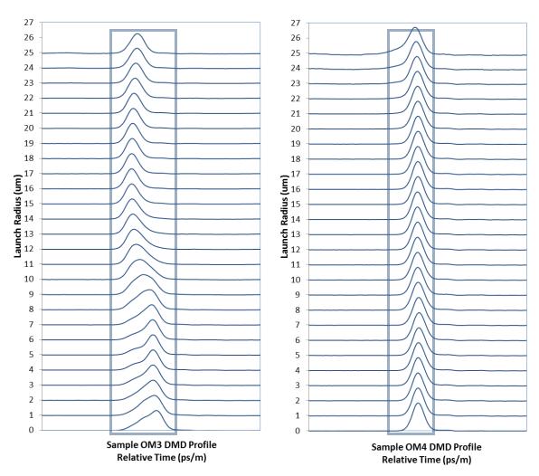 多模带宽 图6.png