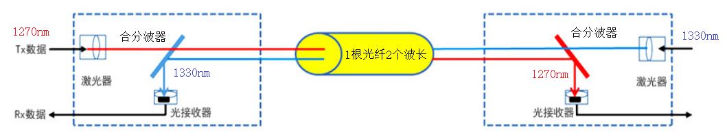 光迅图9.png