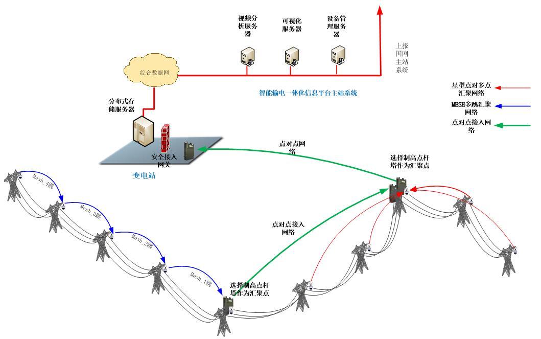 聚焦行业,共创价值——中国信科SoC芯片和行业解决方案