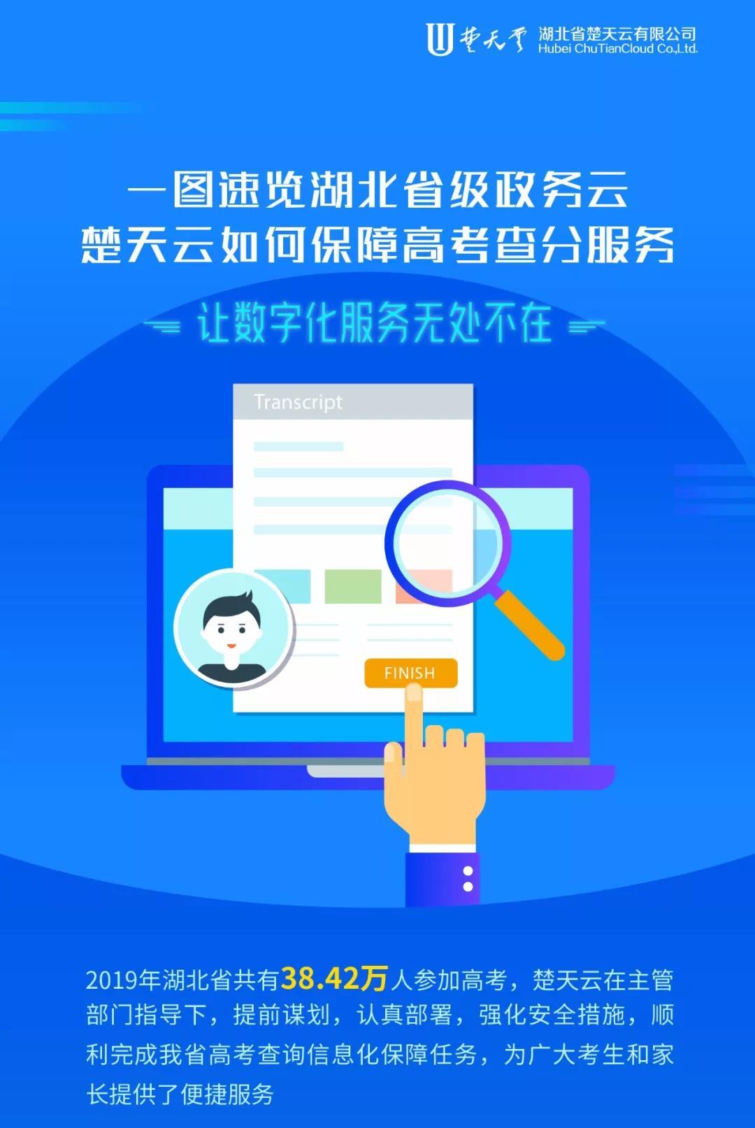 """""""让数字化服务无处不在"""" 楚天云保障高考查分服务"""