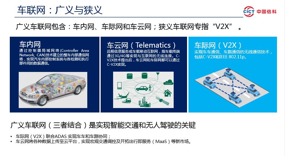 """聚焦5•17电信日丨中国信科集团副总经理陈山枝:""""5G+车联网""""的技术与应用"""