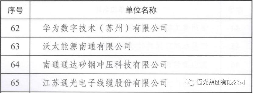 """通光获批设立""""江苏省博士后创新实践基地"""""""