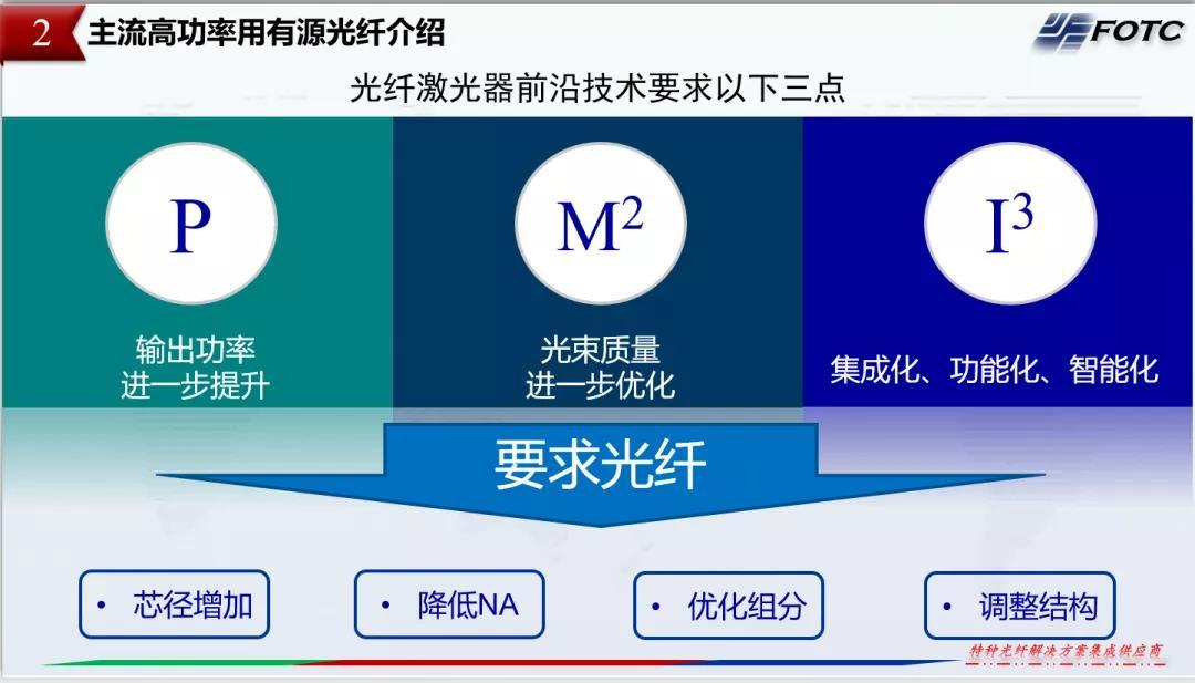 法尔胜光电应邀参加2021年度中国光纤通信创新合作网络学术交流报告会