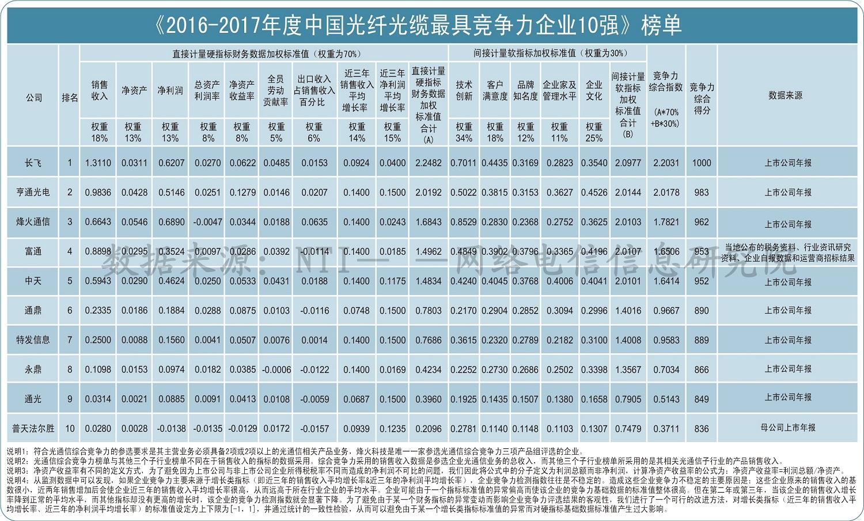 中国光纤光缆.jpg