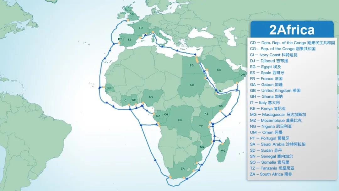 中国移动国际携手全球与非洲合作伙伴宣布共建2Africa海底电缆
