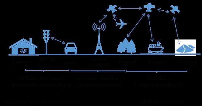 陈山枝建言我国低轨卫星通信发展:与5G兼容,到6G融合