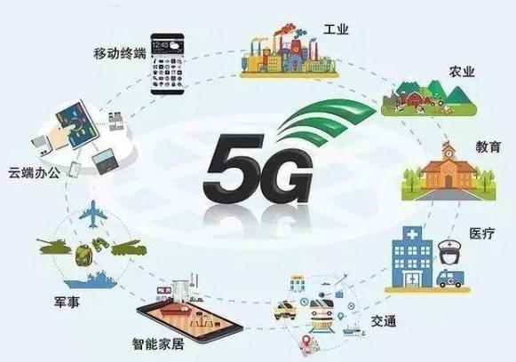 中国移动广东公司累计建成超6万个5G基站,深入推进5G+计划