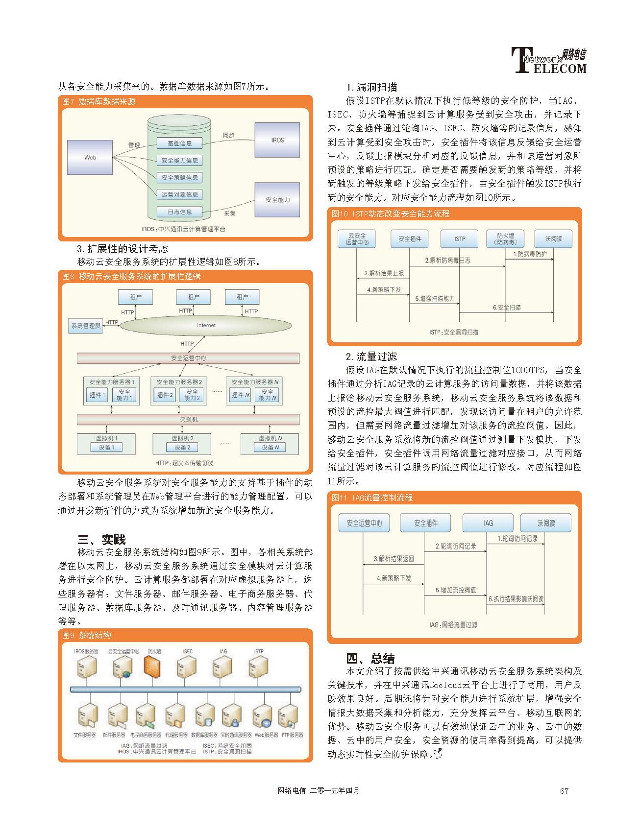 电信2015-04_页面_67.jpg