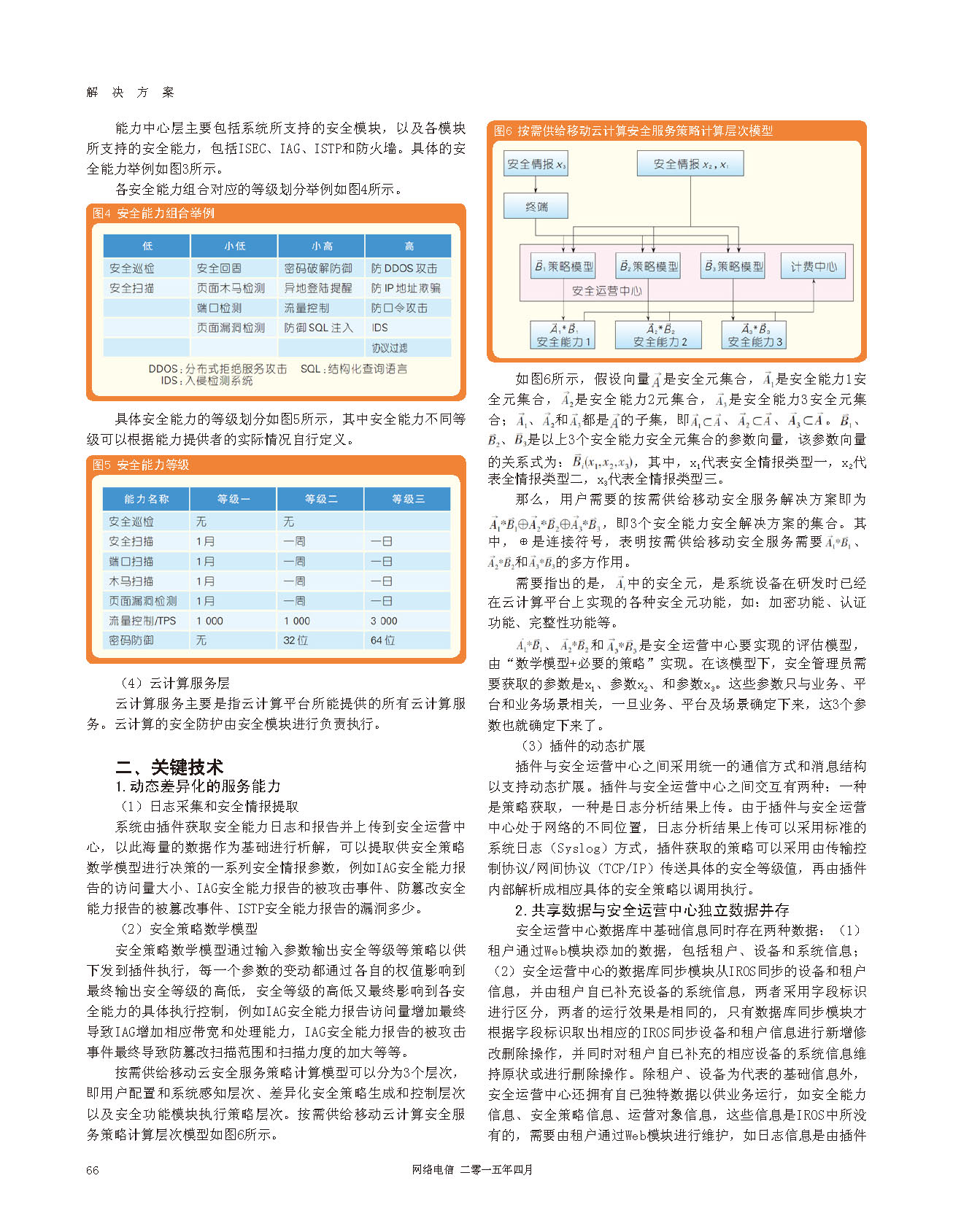 电信2015-04_页面_66.jpg